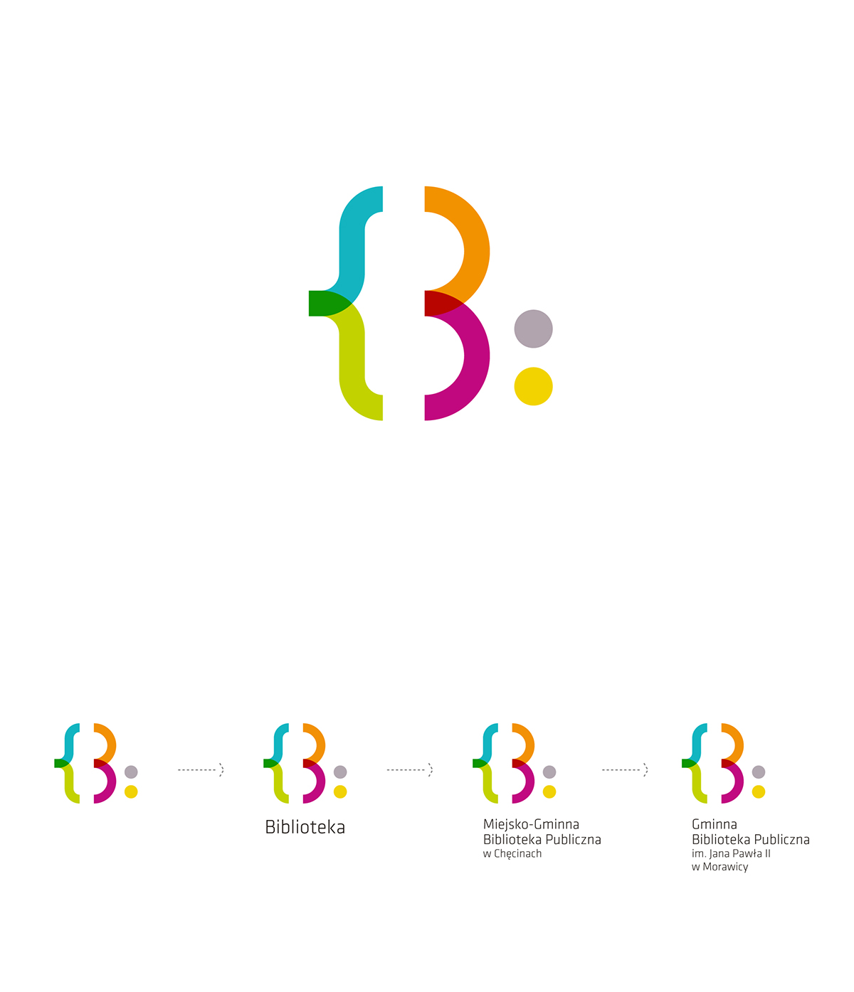 Visual Identity For Public Libraries On Behance