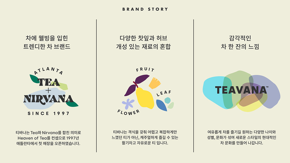 Web Design ,redesign,tea,Teavana