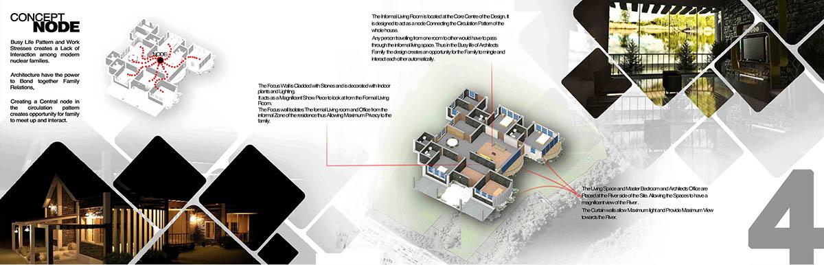 Architecture portfolio of anuvind ms internship on behance for Architecture firms for internship in india