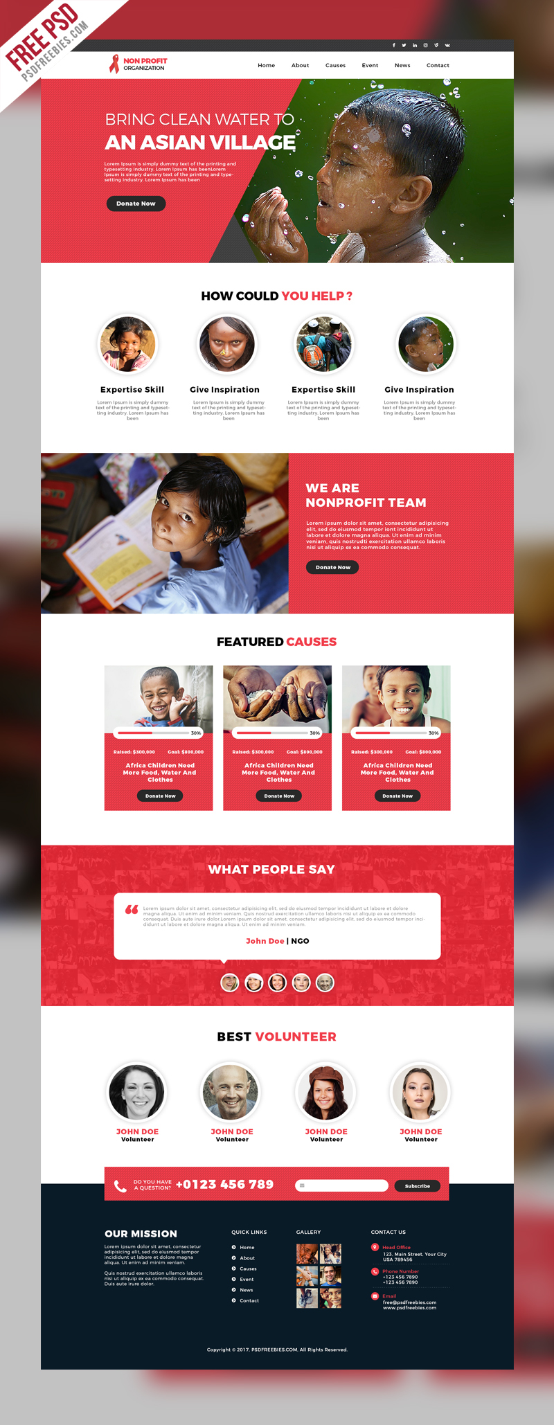 its easy to customize this template for your purpose psd files are fully layered and all elements are in groups and can easily identify by the group name