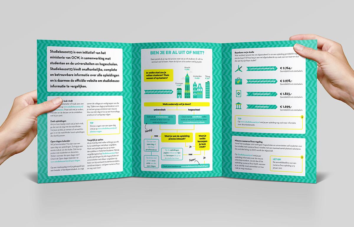 Studiekeuze123 Education today ontwerpbureau utrecht studie Web Design  ux UI