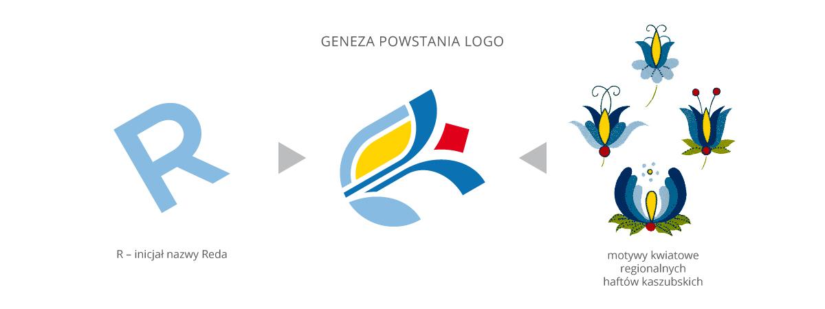 logo identity reda polska poland town flower kashubia