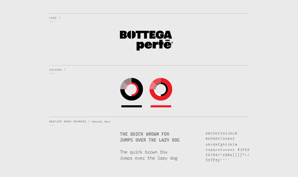 bottega perte cafe Coffee italian Interior bar infographic bagel