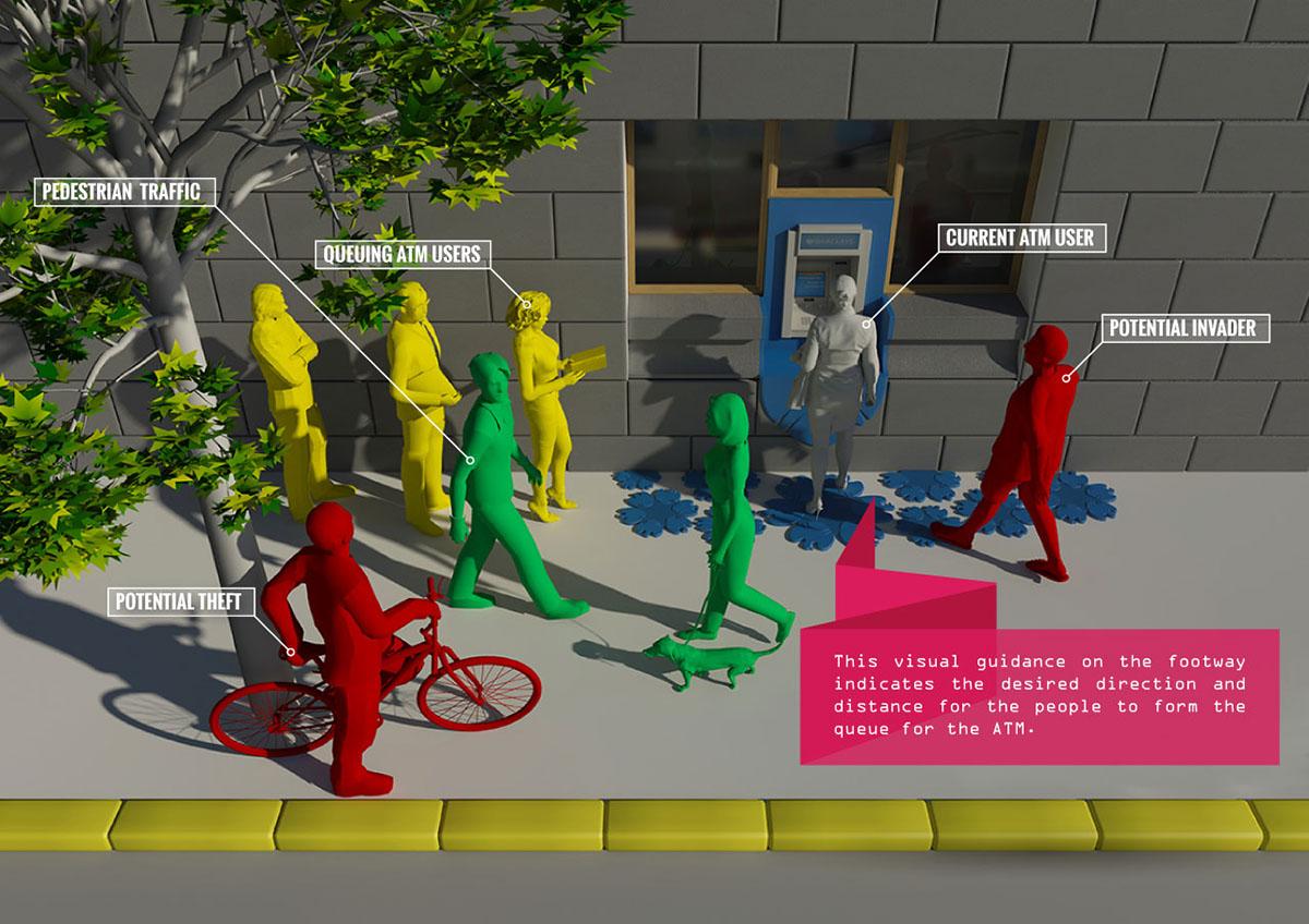 ATM public space crime chash machine