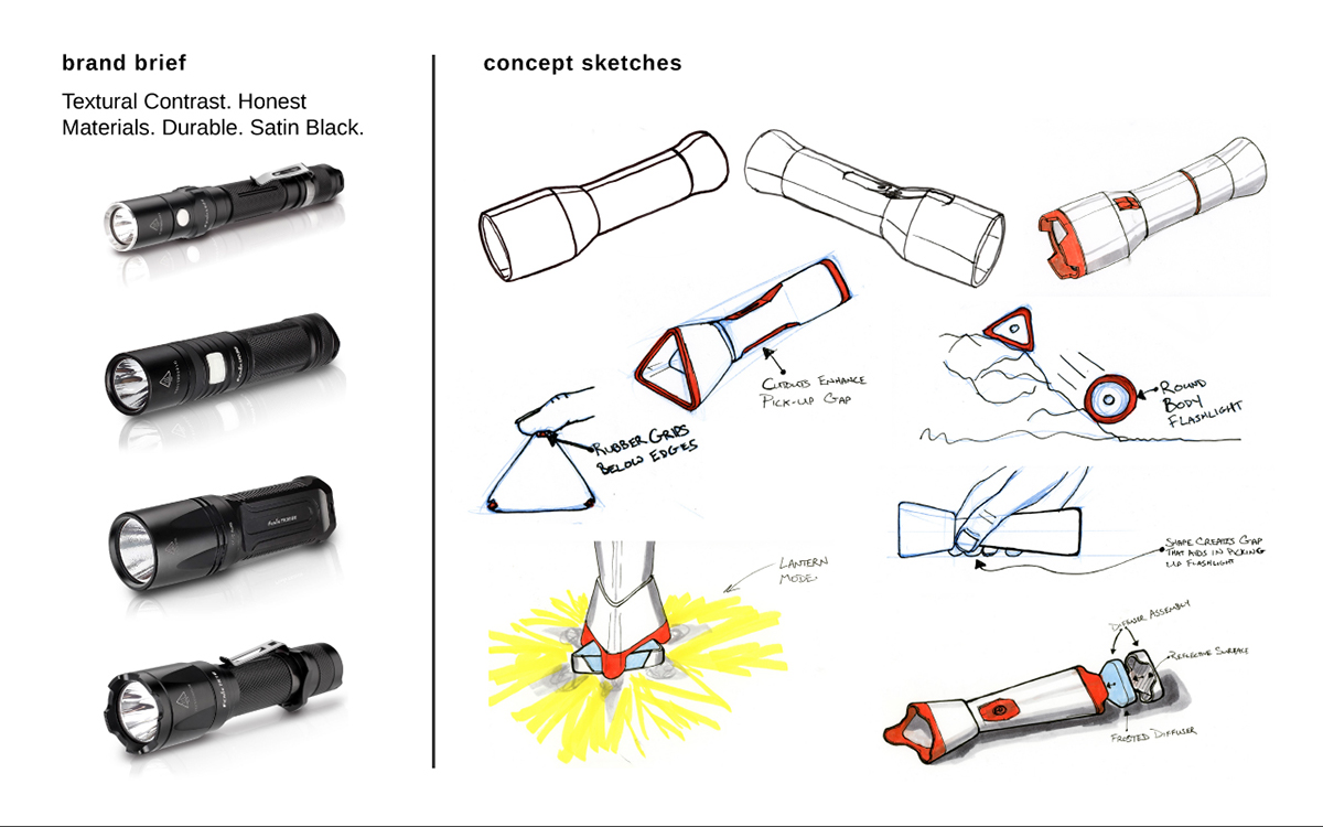 flashlight rendering Solidworks torches lighting
