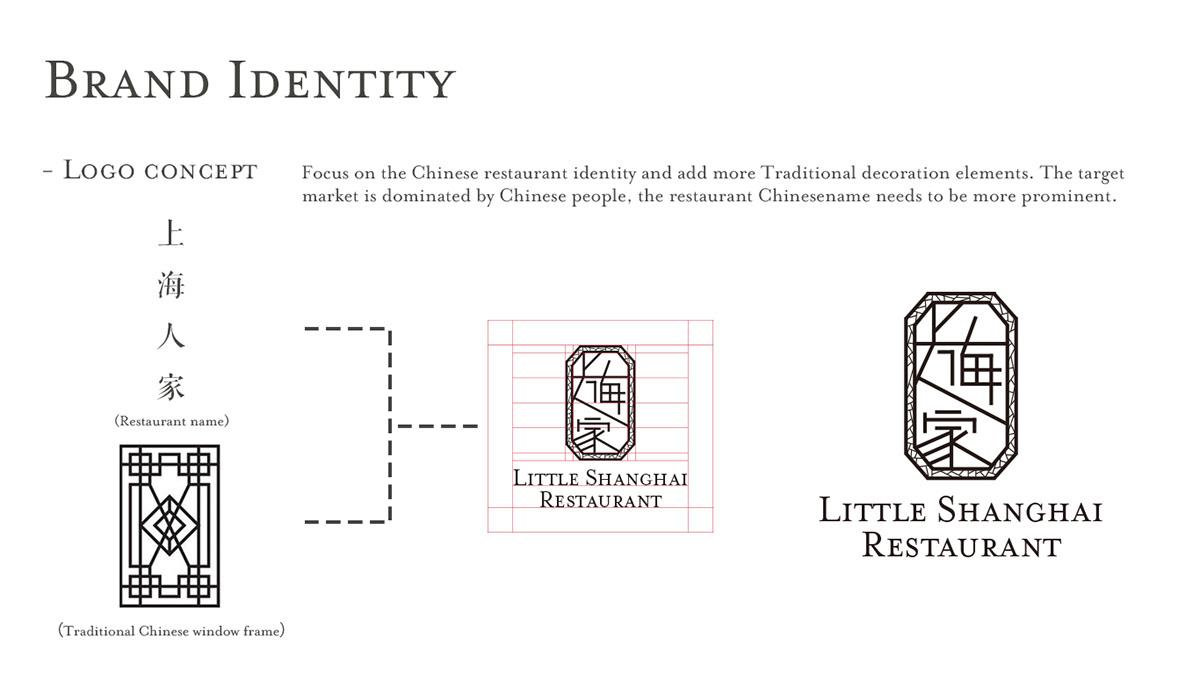 Chinese Restaurant Identity Rebrand Website Redesign On Behance