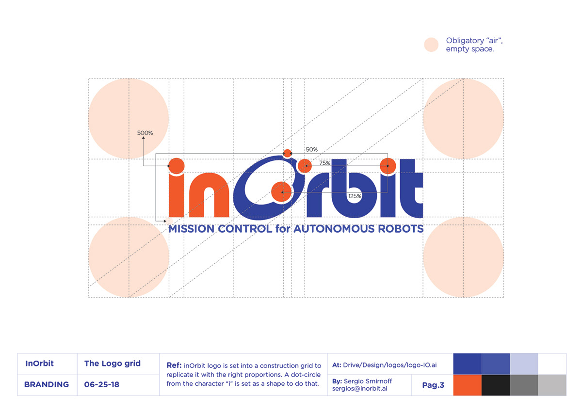 art direction  product development UI ux Web Design