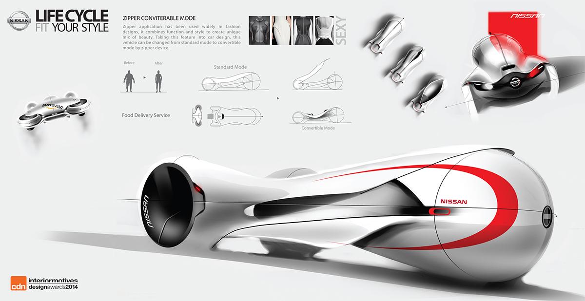 Interior Motives 2014 Results  Http://www.interiormotivesawards.com/173/brief1/