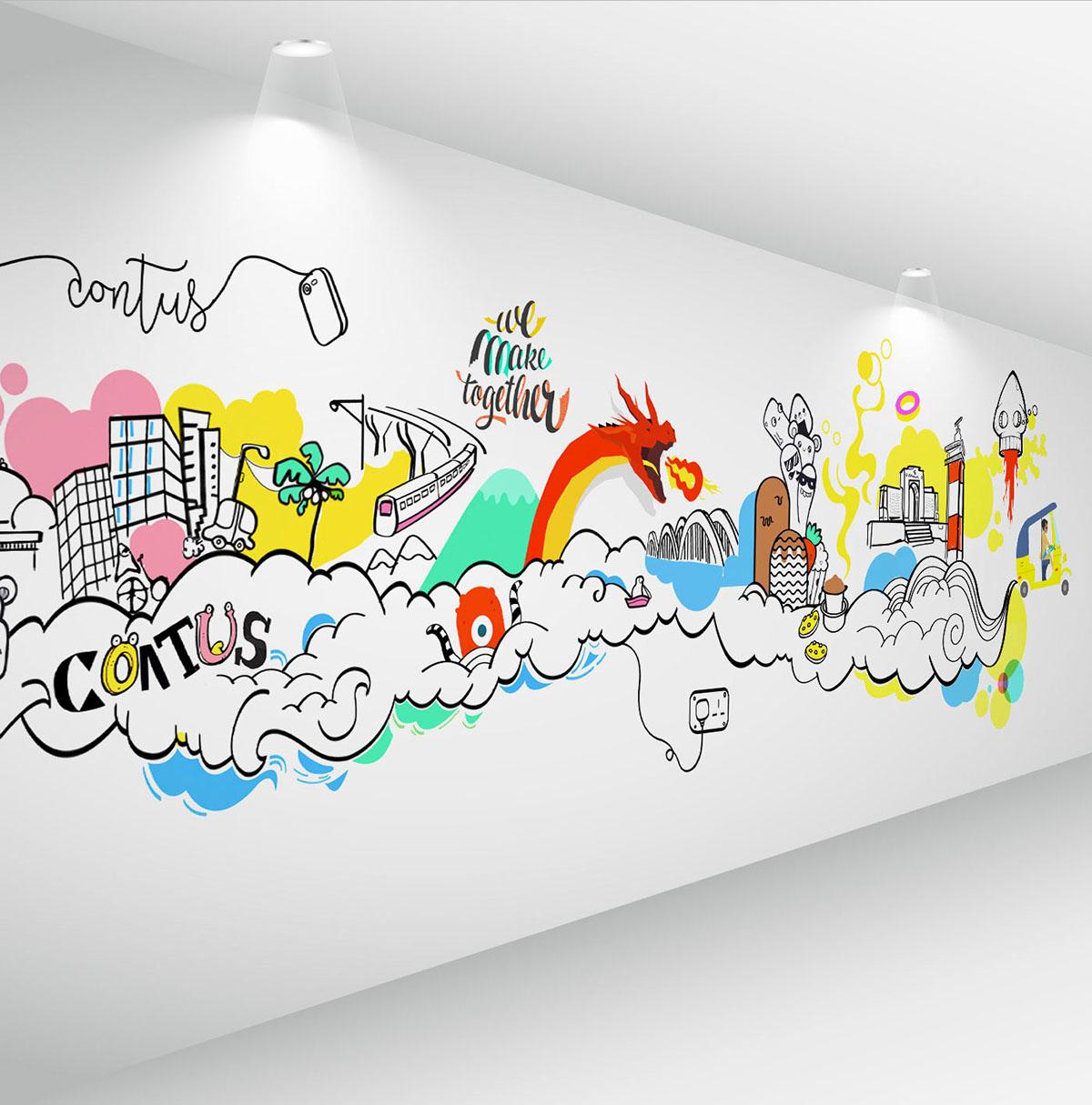 Workspace Office Wall Art, Chennai