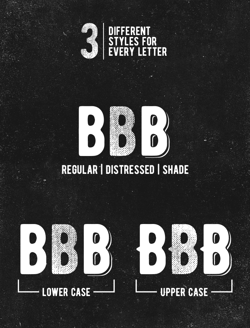 free fonts,font,Typeface,type,free type,vintage,Classic,caps,uppercase,bernier