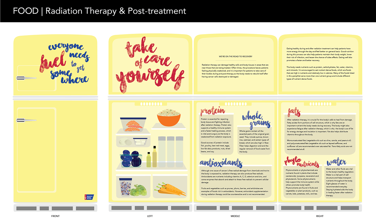 Road to radiation therapy recovery on behance i started the brochure by drawing out the different sections of the brochure on illustrator unsure of how i would divide the information and graphics i had nvjuhfo Gallery