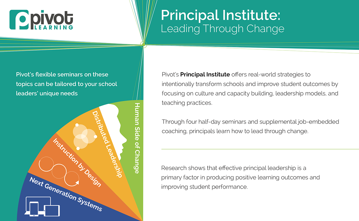 coaching principles upload essay The principles outlined in the framework are directly relevant to the development of the coach development coaching framework represent the five strategic.