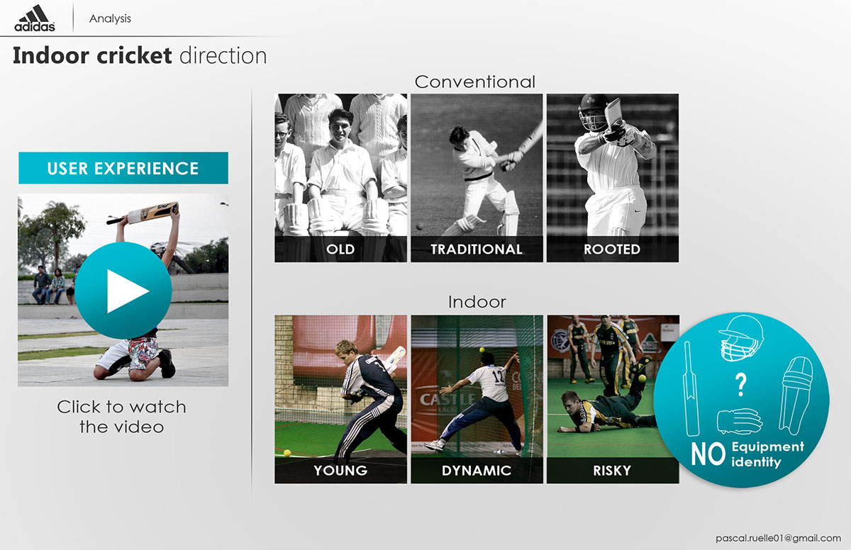 Adidas cricket innovation on behance for Indoor cricket net design