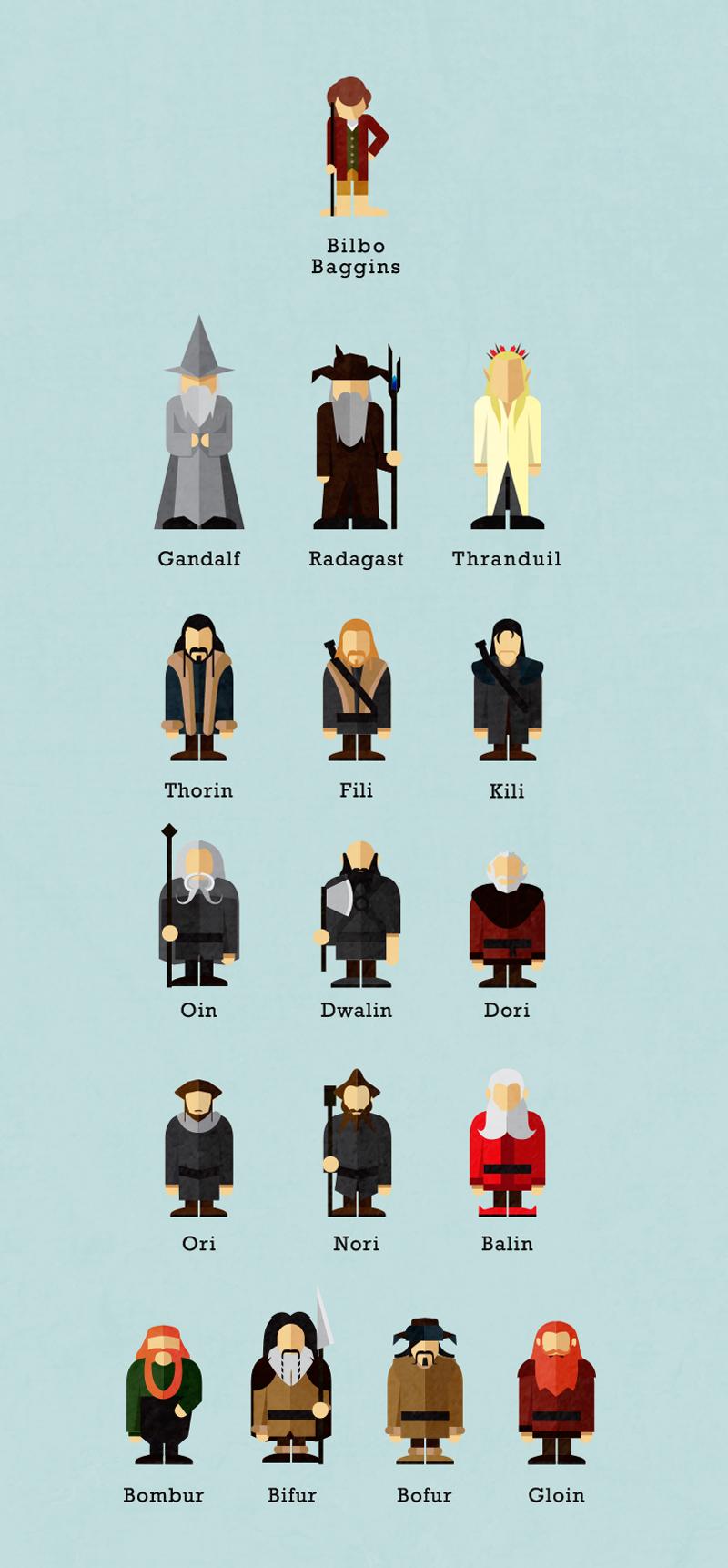 hobbit smaug tukitoku LOTR infographics elves dwarves tetuko Desolation Of Smaug gandalf