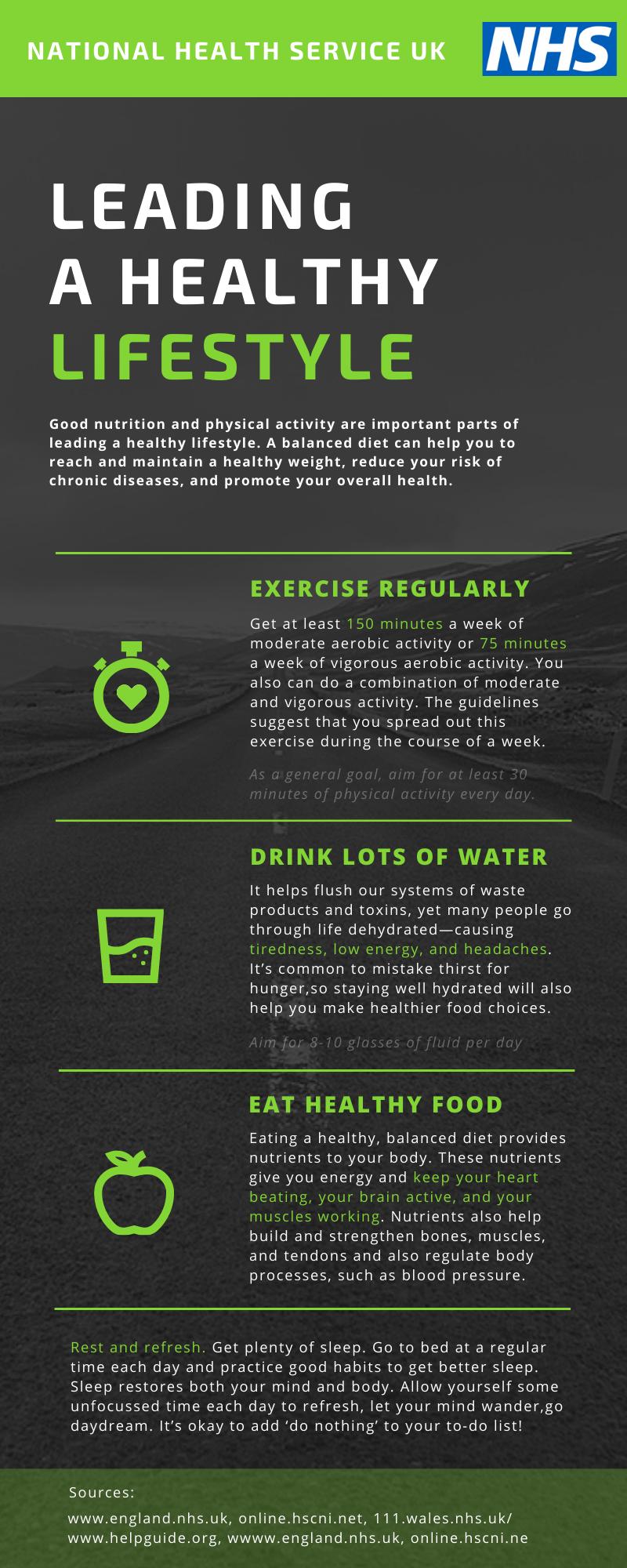 Health infographcs UK