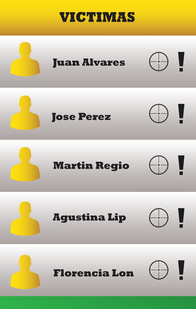 Francisco Xifra S Porftolio Pollera Killer Paso De Los Toros App