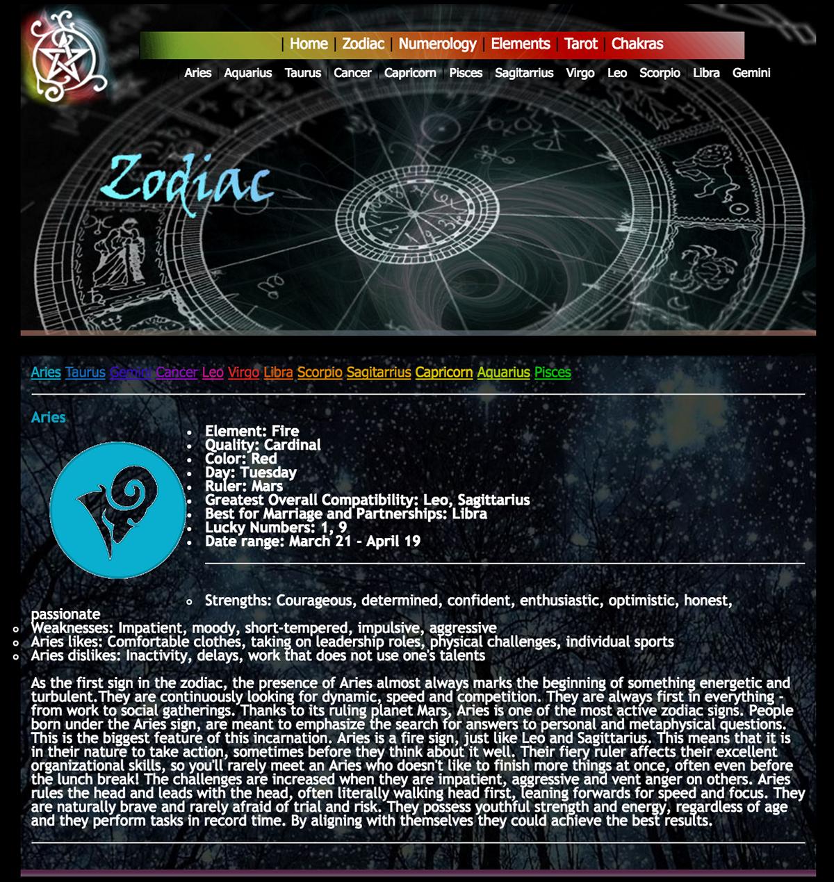 Aquarius Lucky Numbers