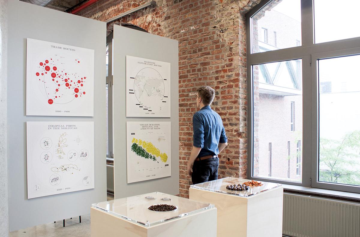 Adobe Portfolio,Data Viz,data visualisation,information design