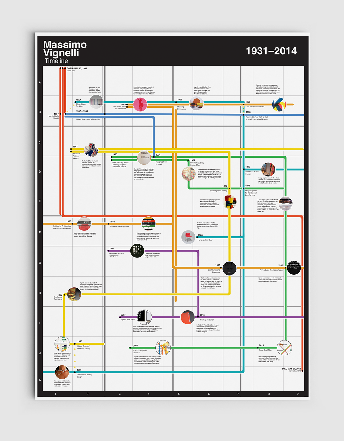 Nyc Subway Map Massimo Vignelli.Massimo Vignelli Timeline On Sva Portfolios