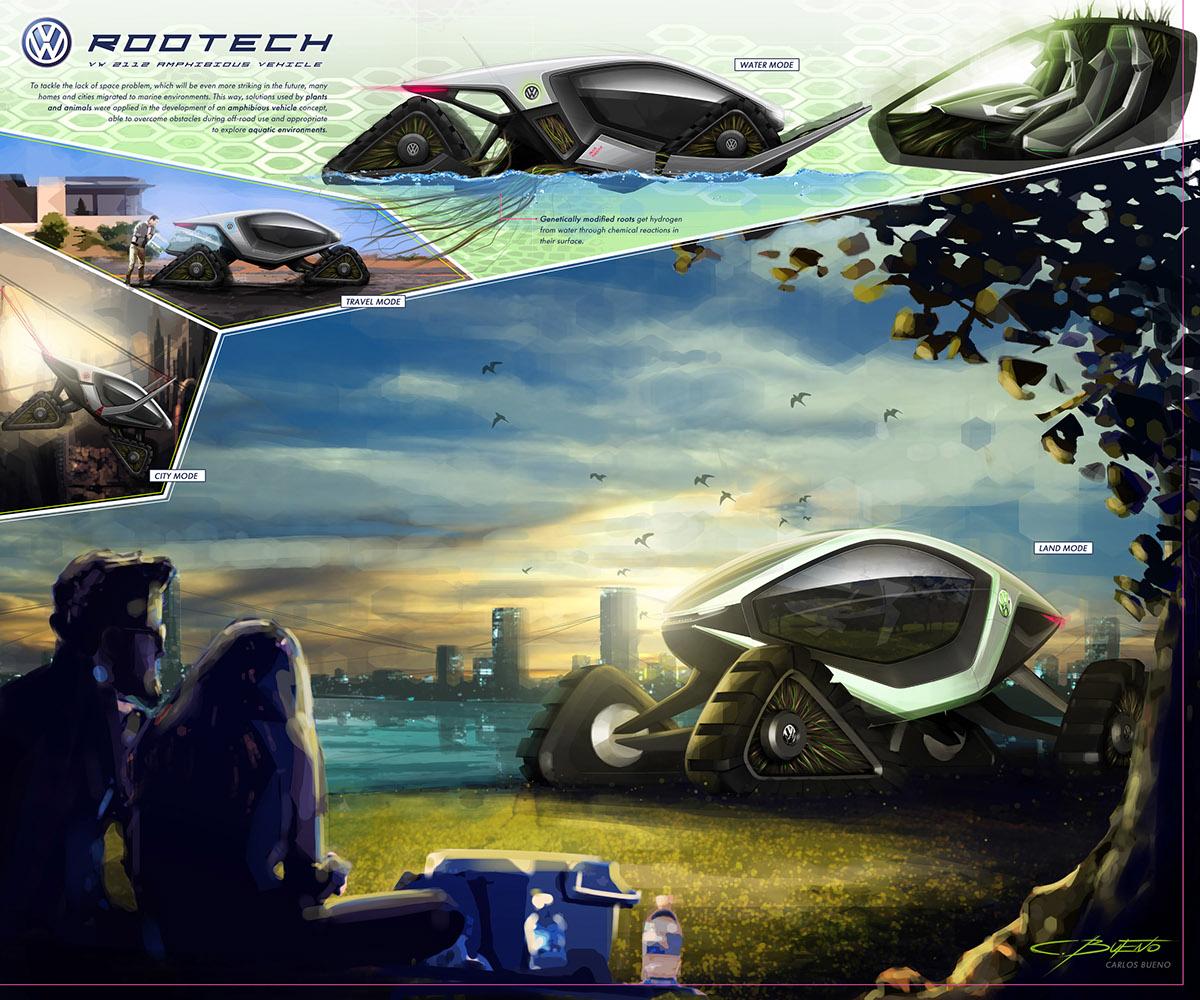 VW design concept future Vehicle internship volkswagen