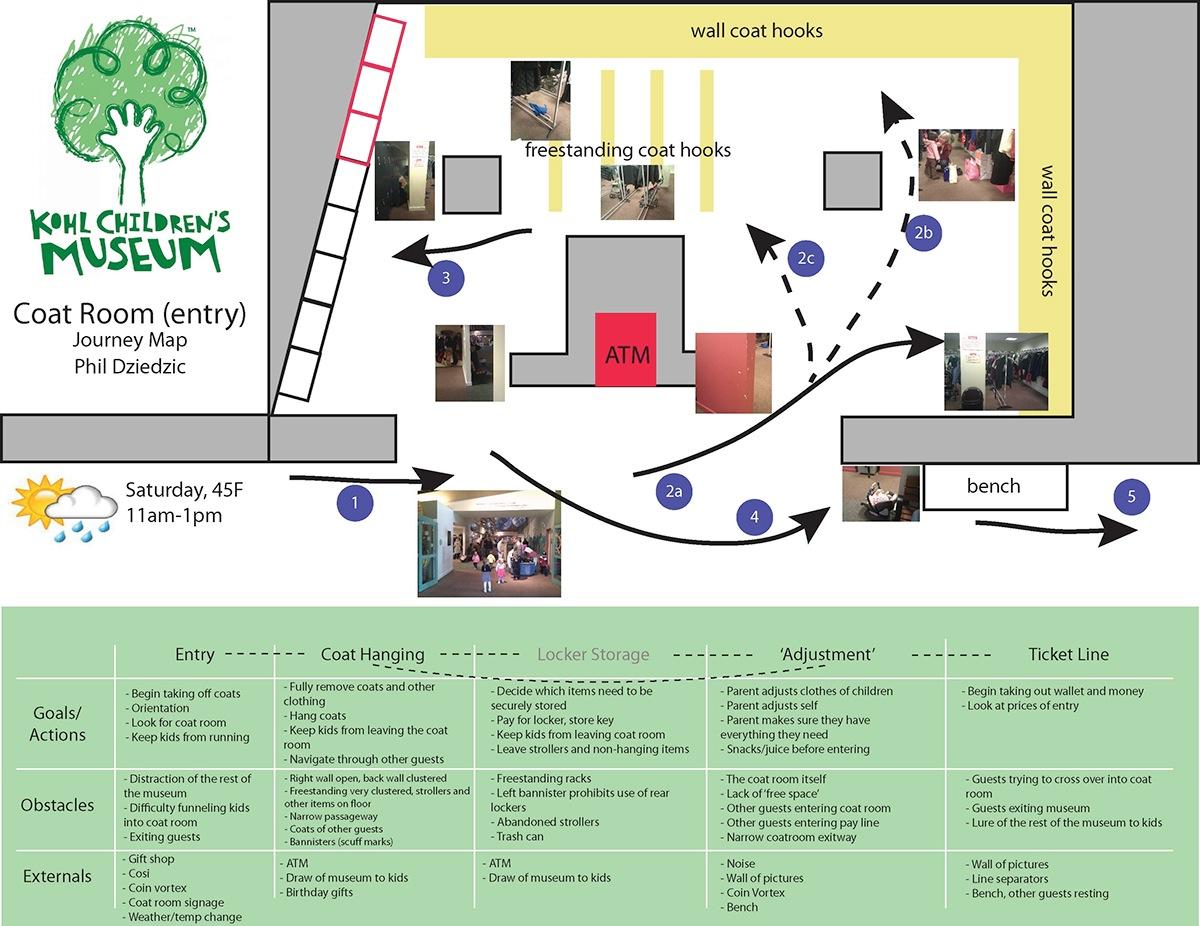 Kohl Children's Museum - Pport Program on Behance on camp randall stadium map, target map, nordstrom map, dollar general map, lands end map, menards map, old navy map, petsmart map, gamestop map, petco map, guitar center map, puma map, dillard's map,