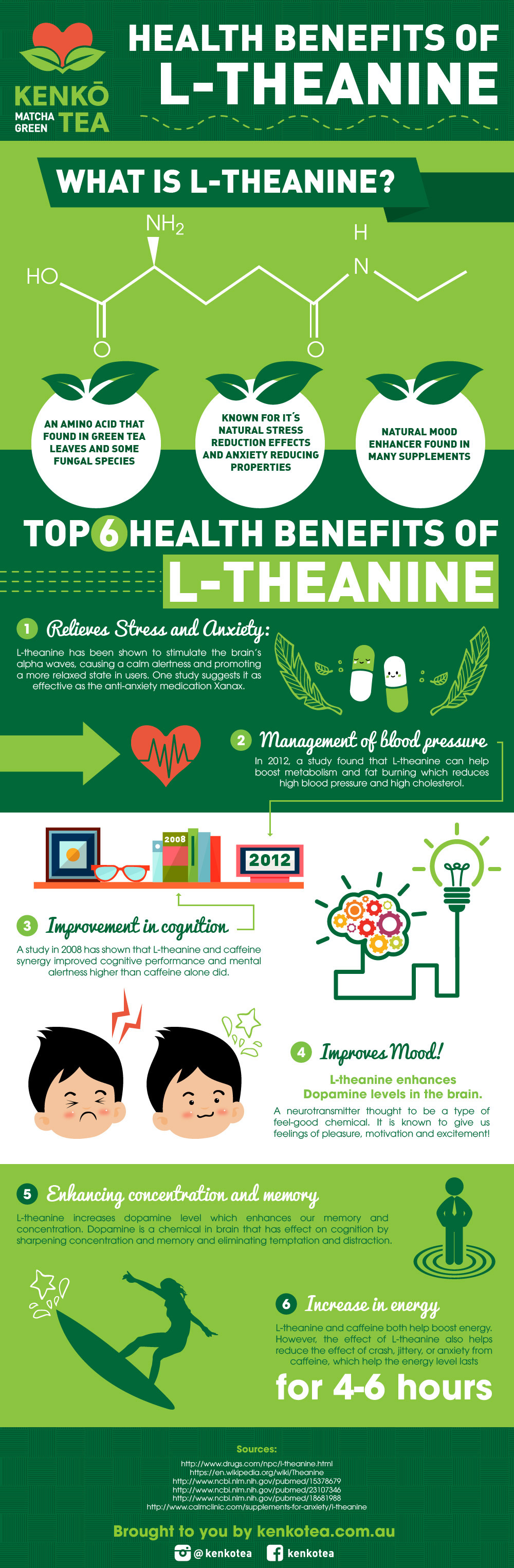 Health Benefits of L-Theanine | Kenko Tea