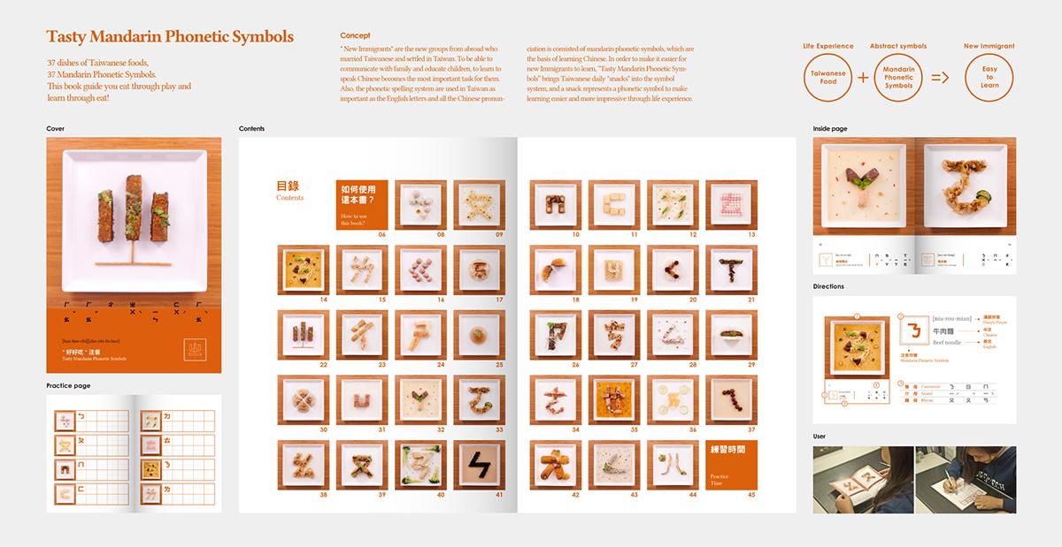 Tasty Mandarin Phonetic Symbols on Behance