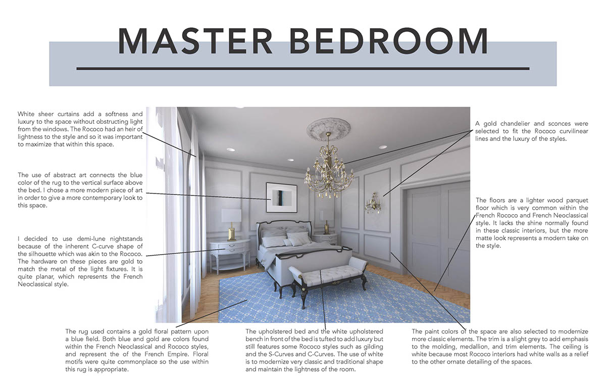 History of interior design modern boudoir on scad portfolios for History of exterior design