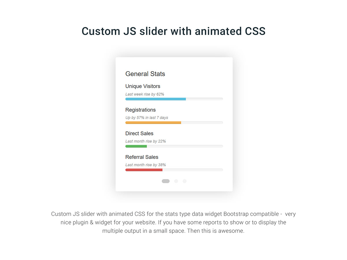 Custom JS slider with animated CSS - Codepen plugin on Behance