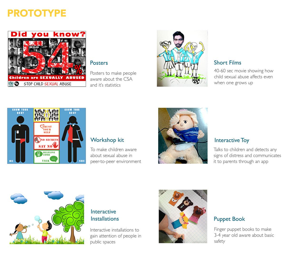 Child Sexual Abuse Workshop design for children