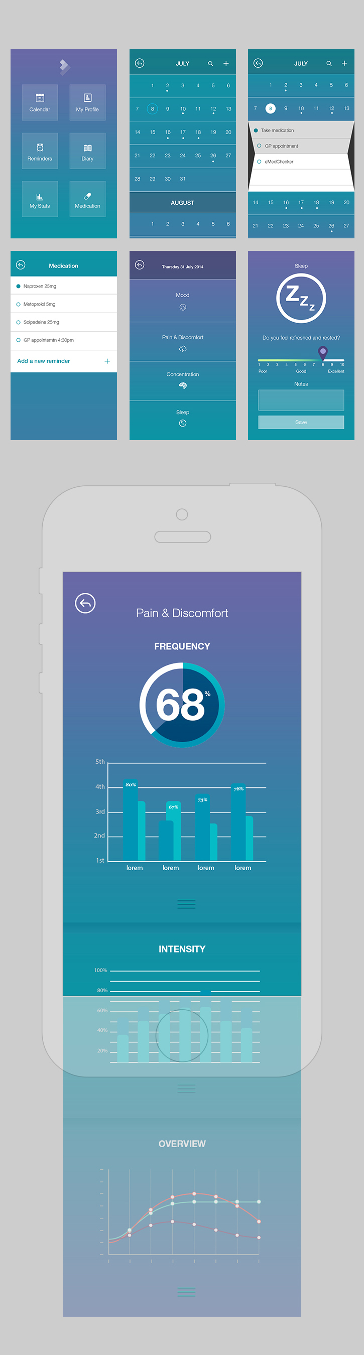 MedTrack Health Tracker App on Behance