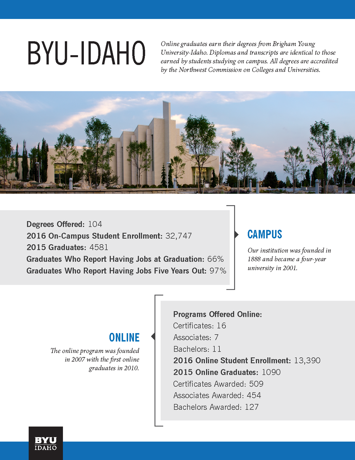 Byu Idaho Handout For The Philippines On Behance