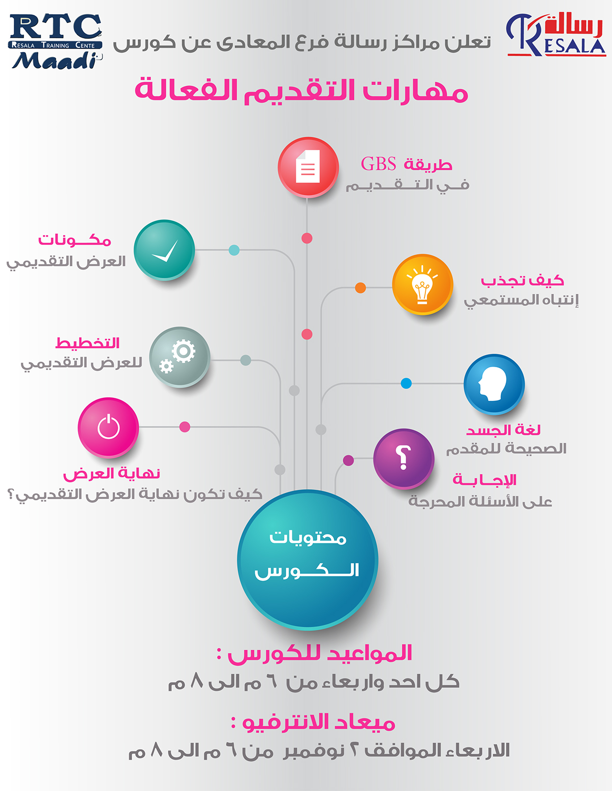 Flyer Course Facebook Graphic Design