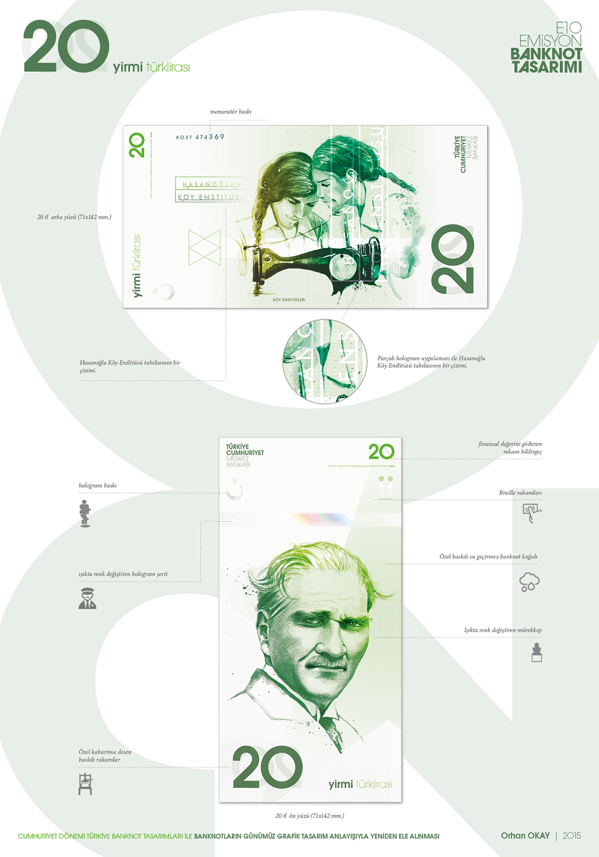 currency design Banknote money Ataturk mustafa kemal türkiye para attila ilhan bahriye üçok canakkale seyit onbaşı
