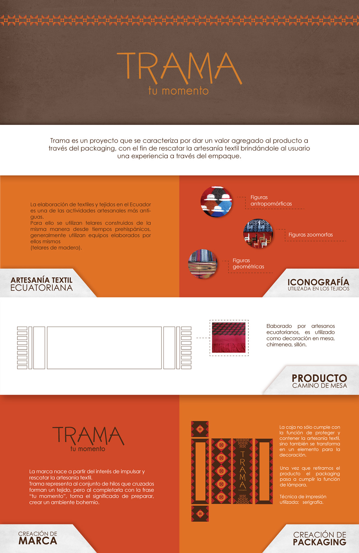 Packaging Ecuador artesania cultura diseño