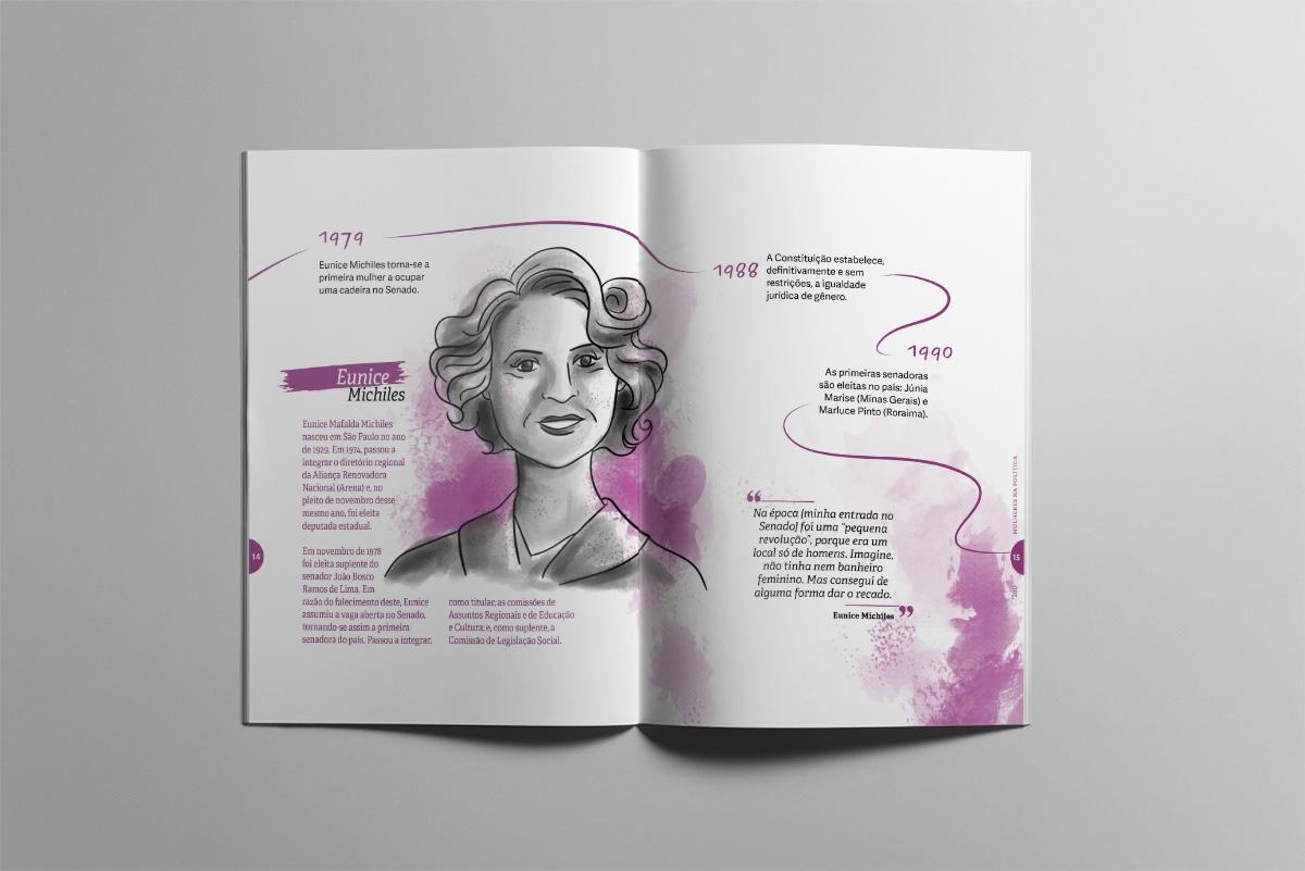branding  campaign Digital Art  ILLUSTRATION