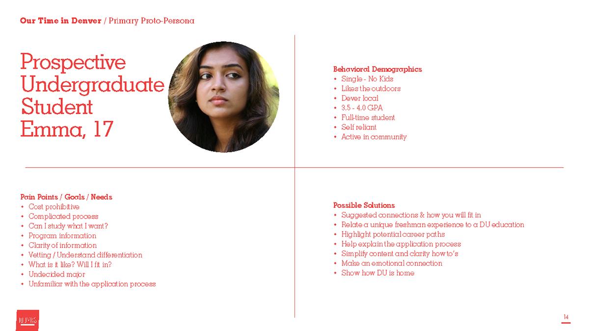 design thinking personas empathy University human centered design