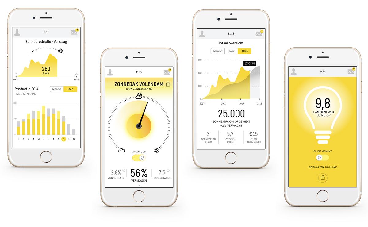 zonnepanelen delen we share solar ux UI user experience app today utrecht today ontwerpburau