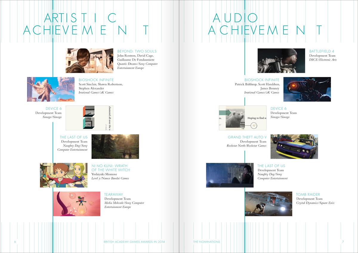 bafta,Games,Awards
