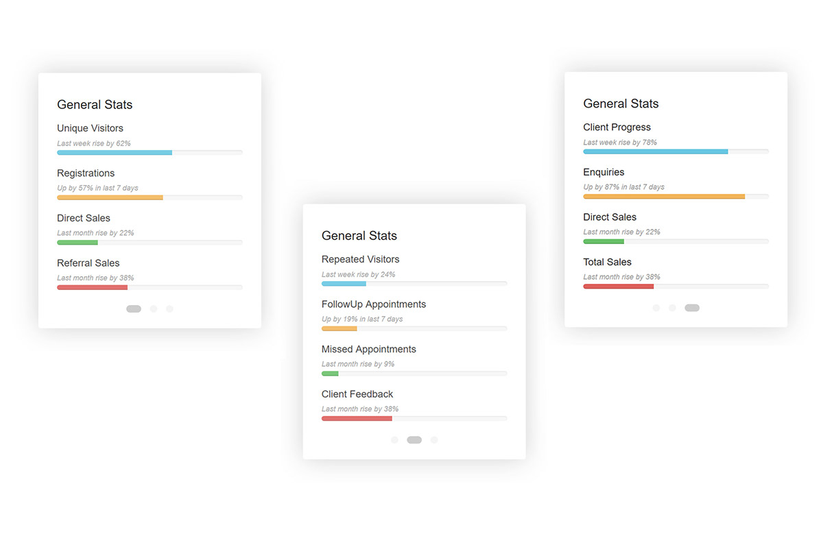 Custom JS slider with animated CSS - Codepen plugin on Behance