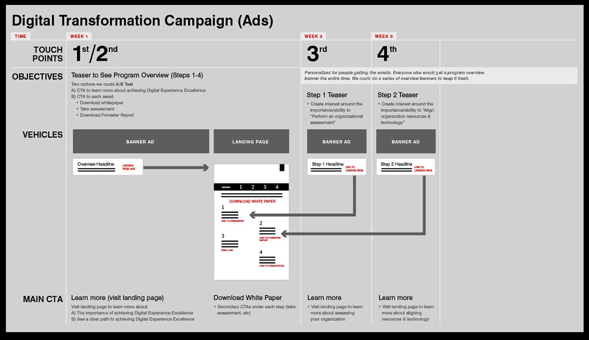 UI ux Website Email Adaptive Responsive
