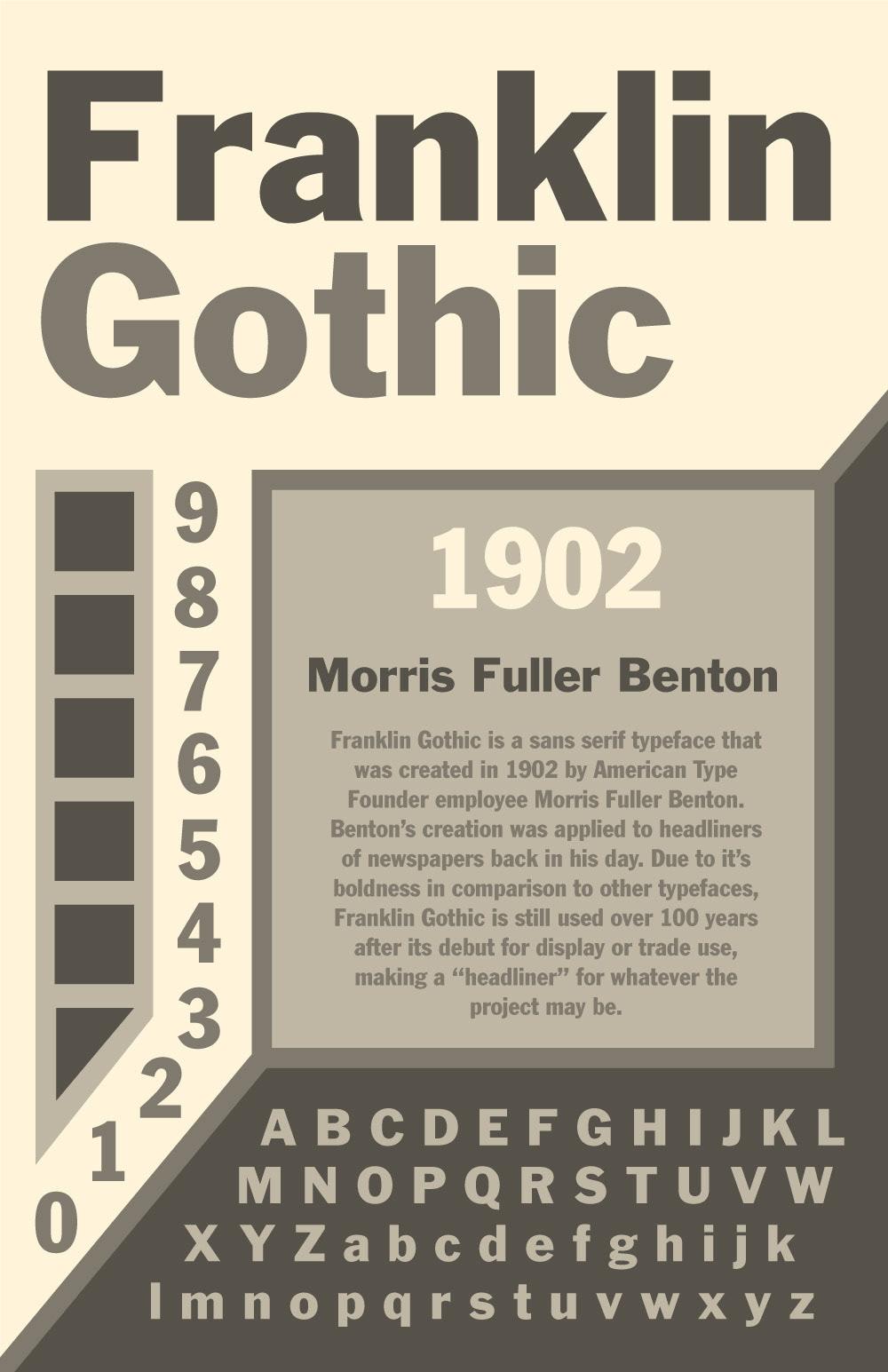 Franklin Gothic Typeface Study Adobe Illustrator on Behance