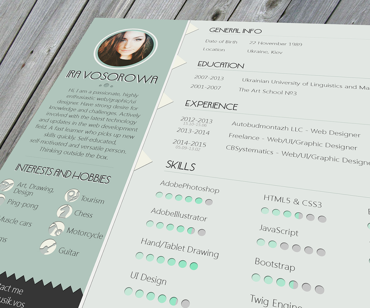 100+ [ Sample Resume Learning Design Specialist ] | 109 Best ...
