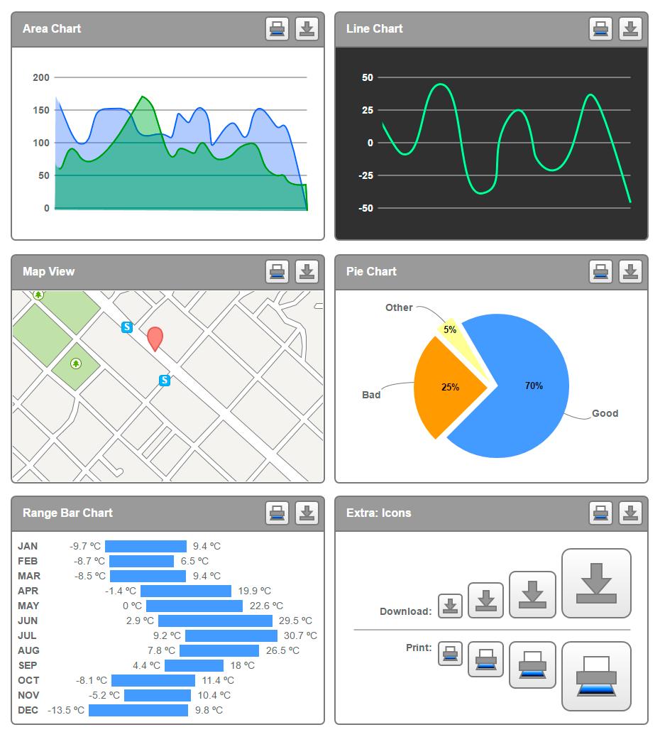 axure dashboard sander pen interation design