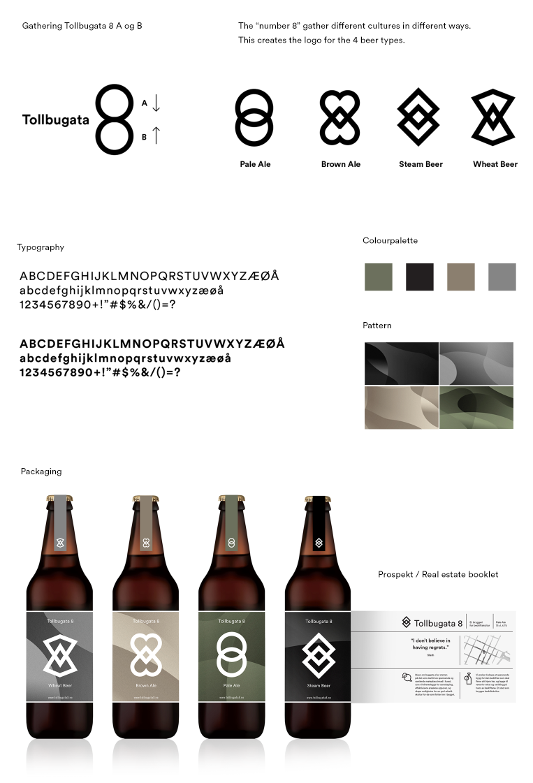 concept beer IPA realestate environment tollbugata oslo drink brew brewing bottles