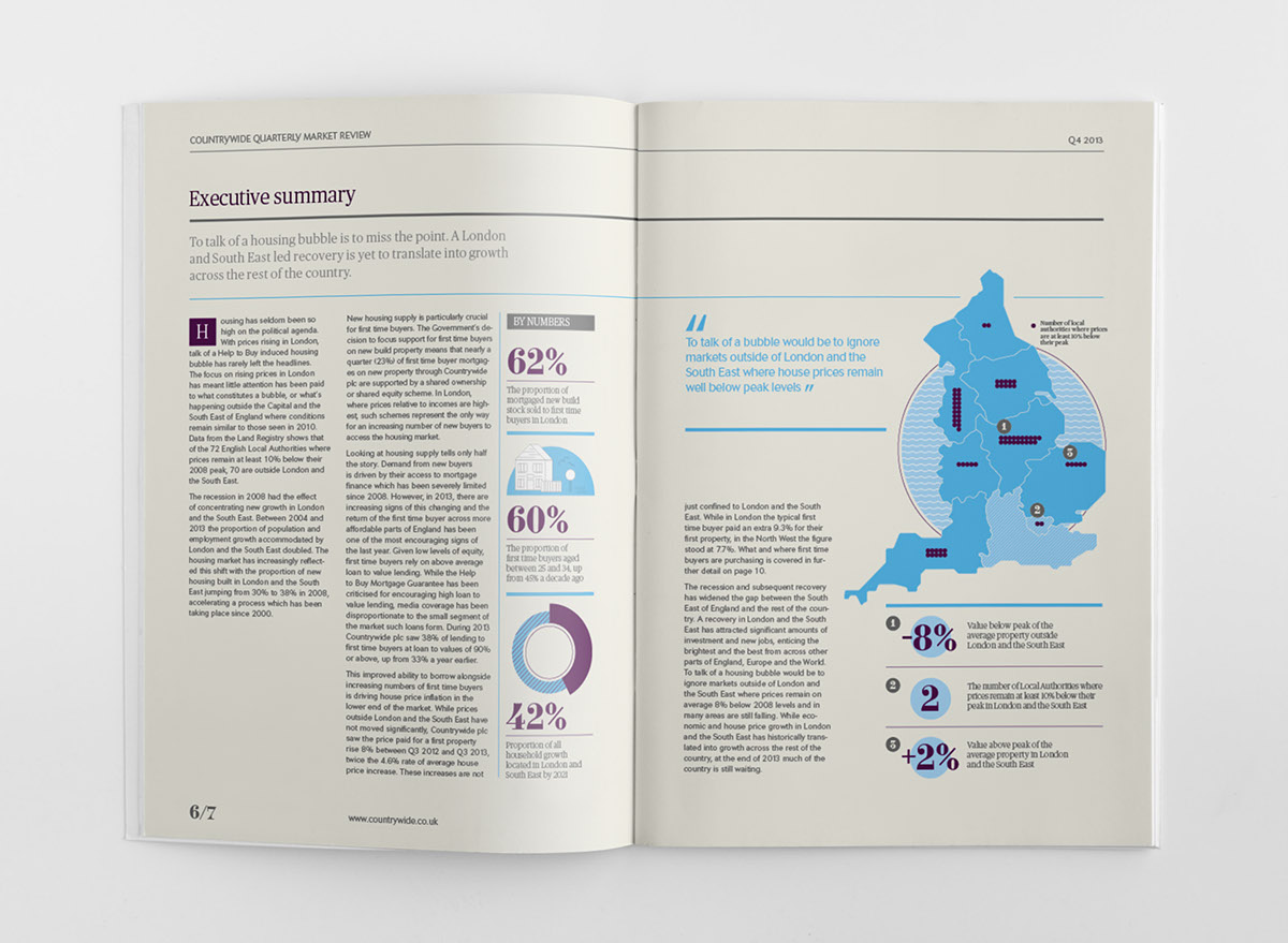 Countrywide survey property infographic infographics iconography report brochure housing corporate branding book lettings manchester London map