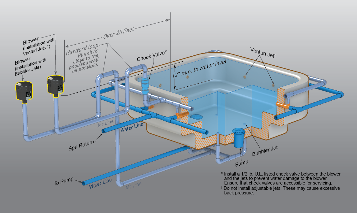 Pool And Spa Blower Installation Instruction Tri Fold On Behance Wiring Instructions Thank You