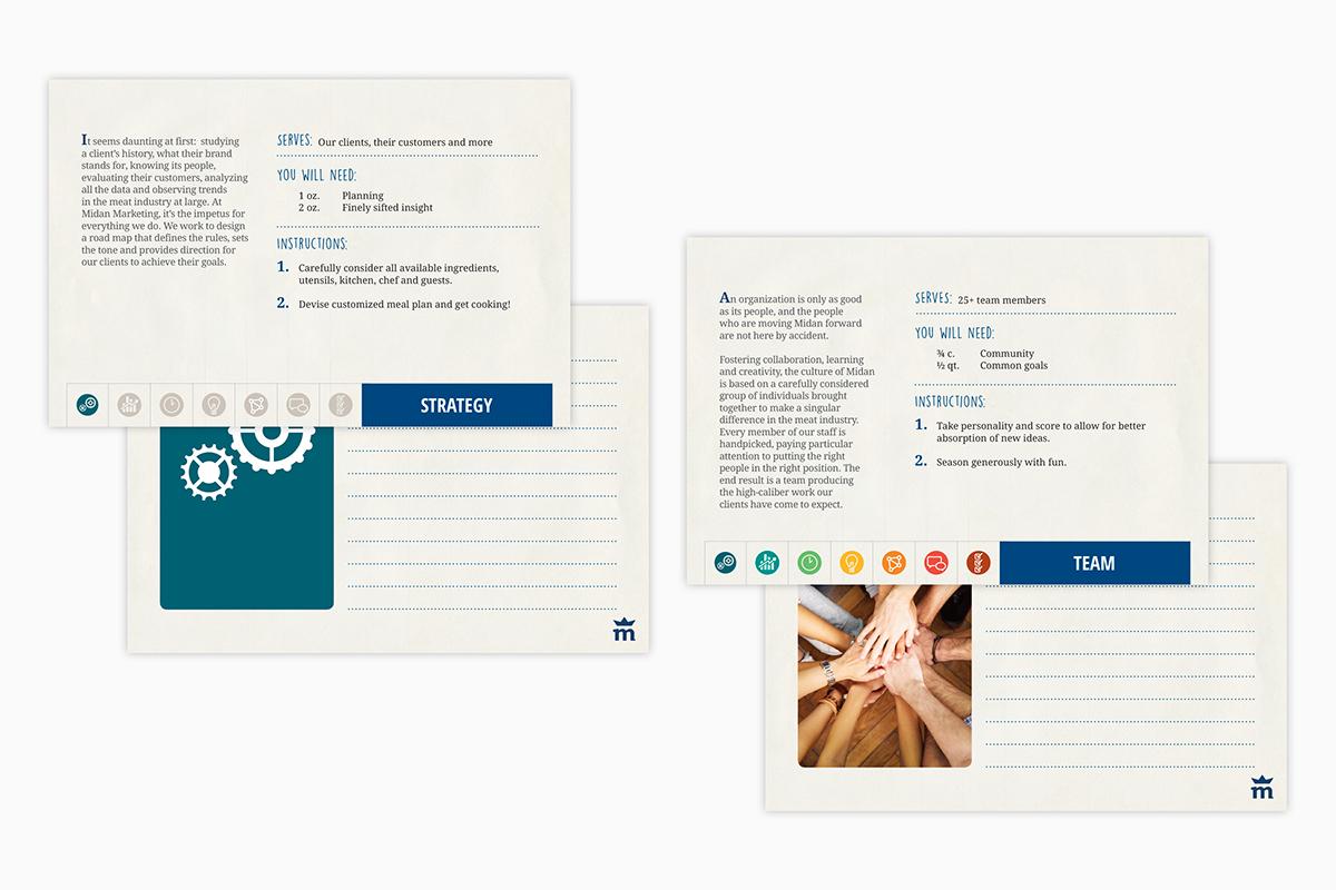 Midan Marketing Brand Recipe Cards on Behance
