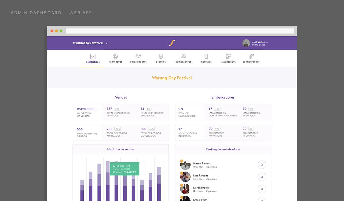 UI user interface ux user experience landing page Web development web application branding  matilha estídio
