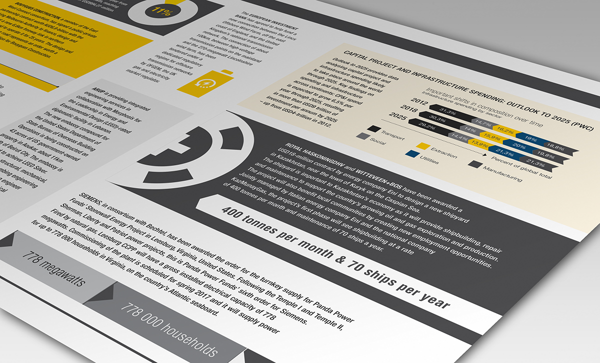 infographic Data sketches information